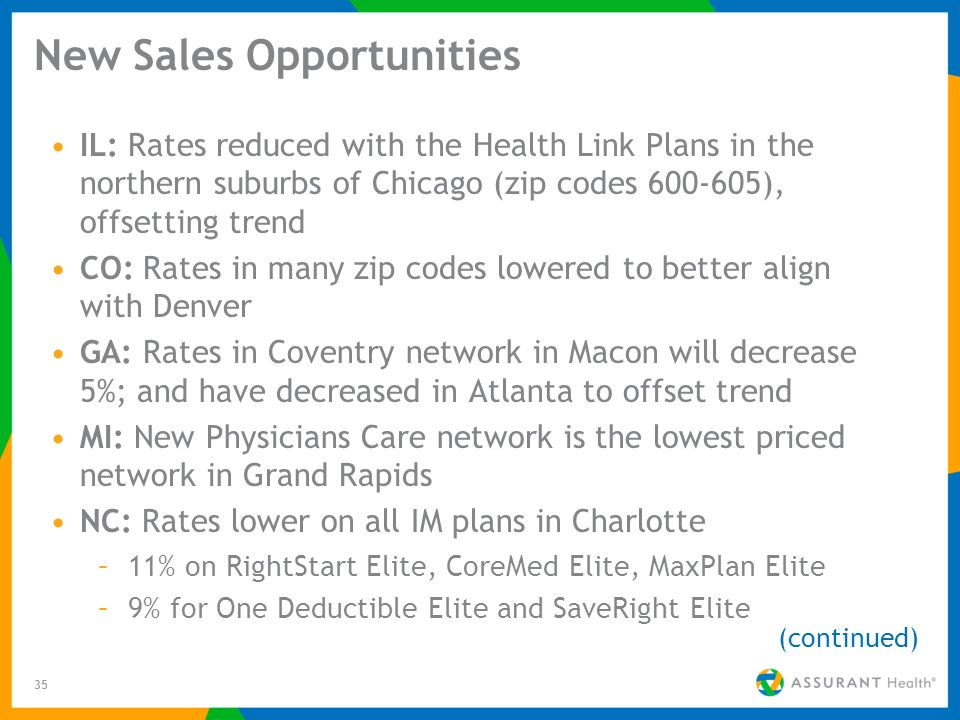 35 New Sales Opportunities IL: Rates reduced with the Health Link Plans in the northern suburbs of Chicago (zip codes ), offsetting trend CO: Rates in many zip codes lowered to better align with Denver GA: Rates in Coventry network in Macon will decrease 5%; and have decreased in Atlanta to offset trend MI: New Physicians Care network is the lowest priced network in Grand Rapids NC: Rates lower on all IM plans in Charlotte –11% on RightStart Elite, CoreMed Elite, MaxPlan Elite –9% for One Deductible Elite and SaveRight Elite (continued)