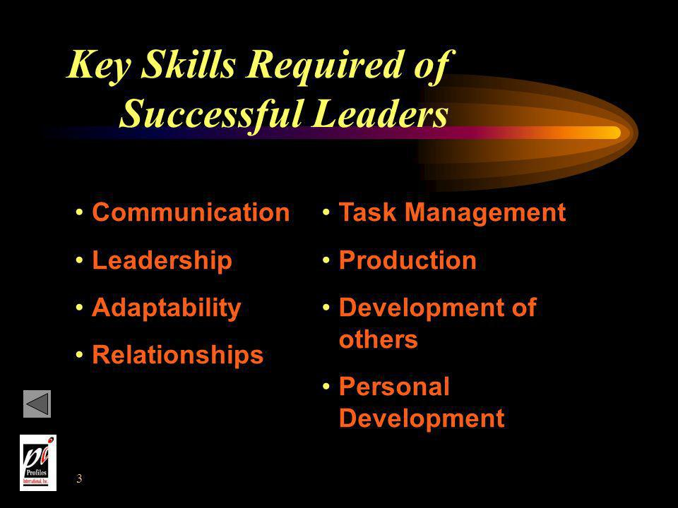 4 Competencies Leaders Must Have Communication Listens to Others Processes Information Communicates Effectively Leadership Instills Trust Provides Direction Delegates Responsibility