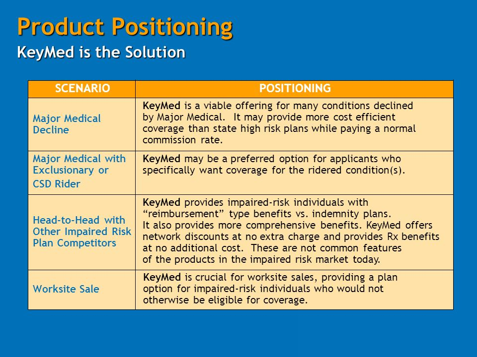 Product Positioning KeyMed is the Solution KeyMed provides impaired-risk individuals with reimbursement type benefits vs.