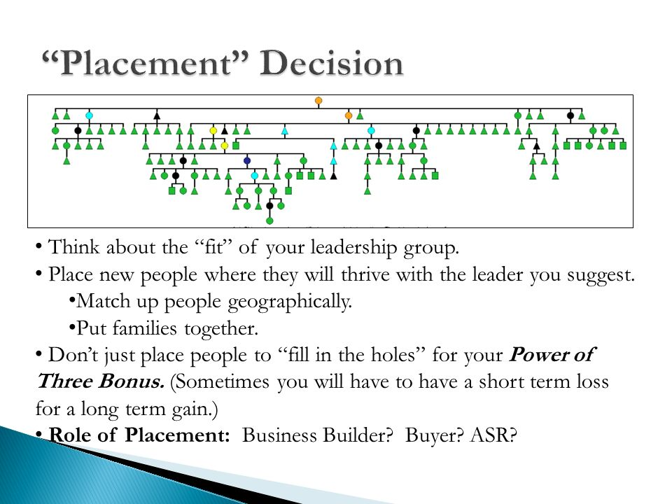 Think about the fit of your leadership group. Place new people where they will thrive with the leader you suggest. Match up people geographically. Put