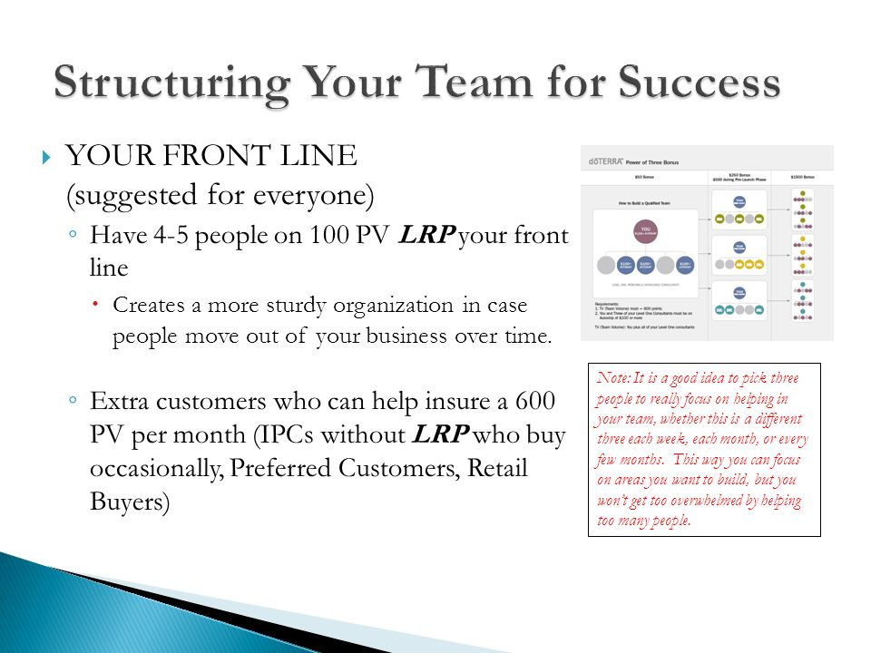 YOUR FRONT LINE (suggested for everyone) Have 4-5 people on 100 PV LRP your front line Creates a more sturdy organization in case people move out of y