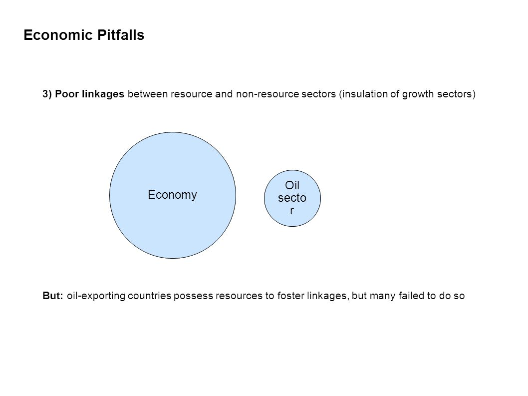 3) Poor linkages between resource and non-resource sectors (insulation of growth sectors) Economy Oil secto r But: oil-exporting countries possess res