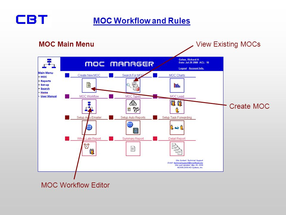 MOC Workflow and Rules MOC Workflow Editor MOC Main MenuView Existing MOCs Create MOC