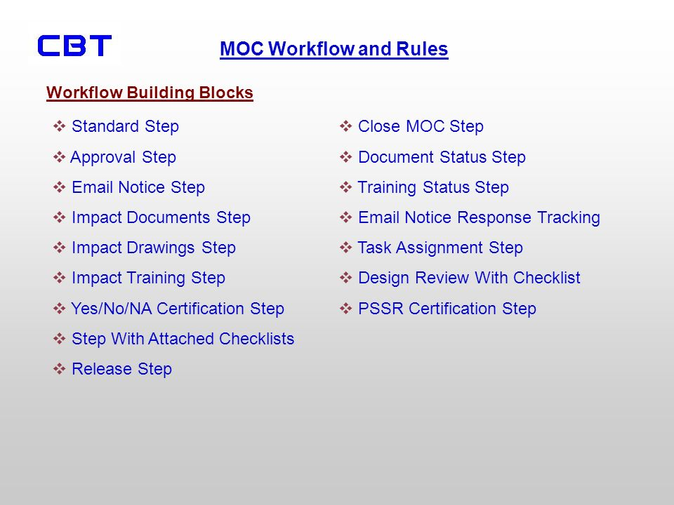 MOC Workflow and Rules Create MOC Click To Create Text Box If No Assets Registered.