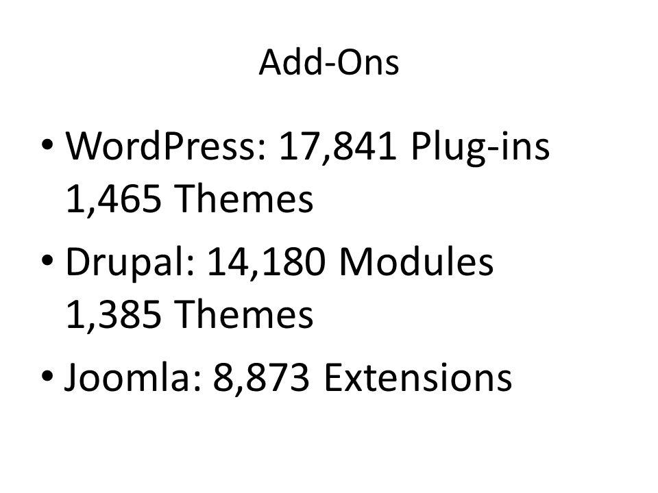 Add-Ons WordPress: 17,841 Plug-ins 1,465 Themes Drupal: 14,180 Modules 1,385 Themes Joomla: 8,873 Extensions