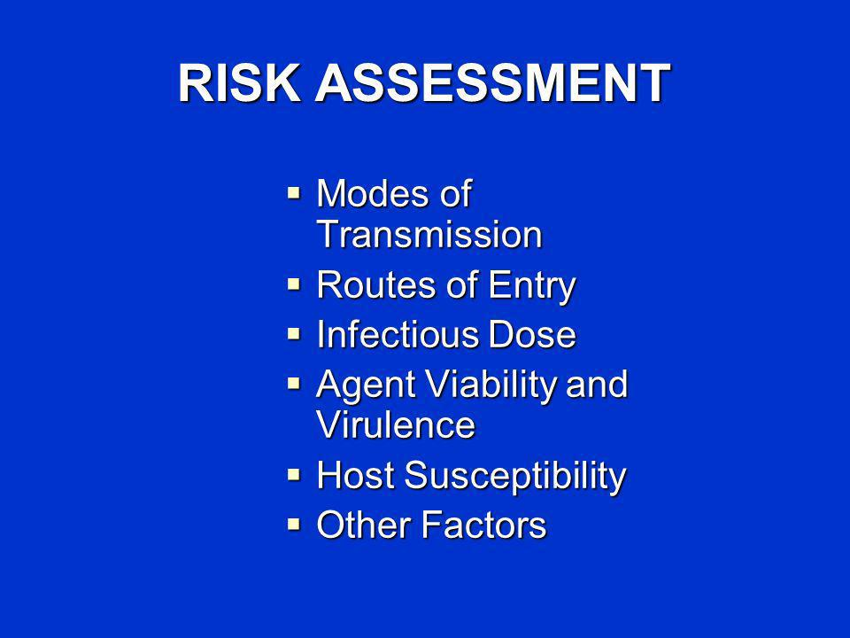 RISK ASSESSMENT Modes of Transmission Modes of Transmission Routes of Entry Routes of Entry Infectious Dose Infectious Dose Agent Viability and Virulence Agent Viability and Virulence Host Susceptibility Host Susceptibility Other Factors Other Factors