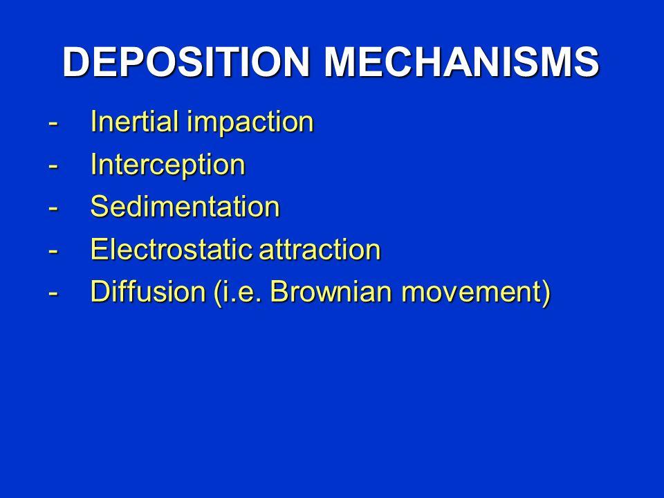 DEPOSITION MECHANISMS -Inertial impaction -Interception -Sedimentation -Electrostatic attraction -Diffusion (i.e. Brownian movement)