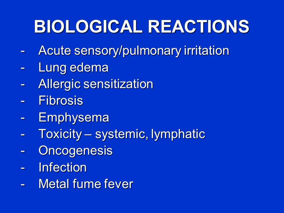 BIOLOGICAL REACTIONS -Acute sensory/pulmonary irritation -Lung edema -Allergic sensitization -Fibrosis -Emphysema -Toxicity – systemic, lymphatic -Onc