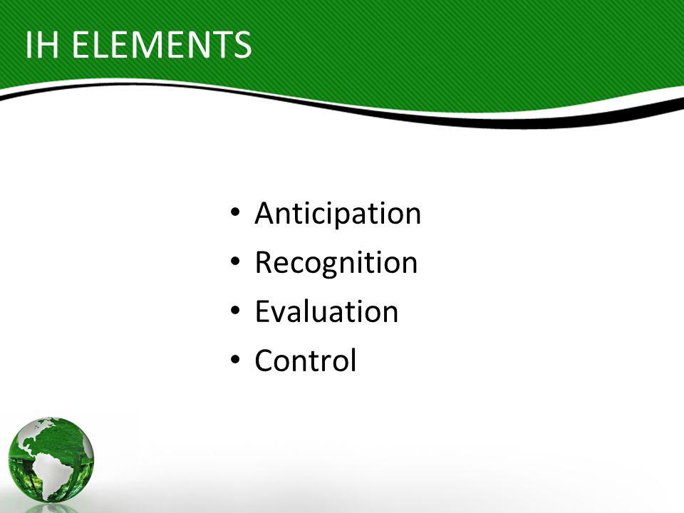 IH ELEMENTS Anticipation Recognition Evaluation Control