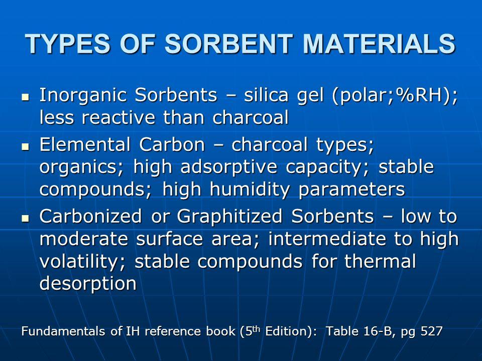 TYPES OF SORBENT MATERIALS Inorganic Sorbents – silica gel (polar;%RH); less reactive than charcoal Inorganic Sorbents – silica gel (polar;%RH); less
