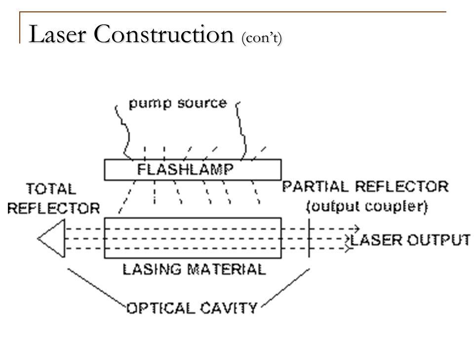 Laser Construction (cont)