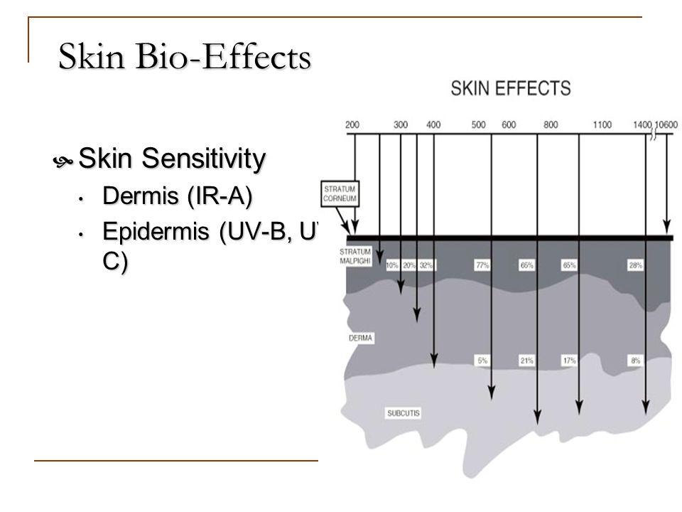 Skin Bio-Effects Skin Sensitivity Skin Sensitivity Dermis (IR-A) Dermis (IR-A) Epidermis (UV-B, UV- C) Epidermis (UV-B, UV- C)