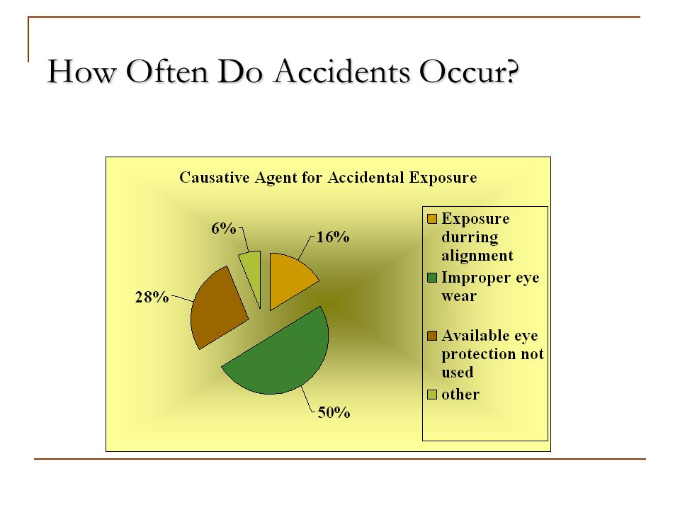 How Often Do Accidents Occur?