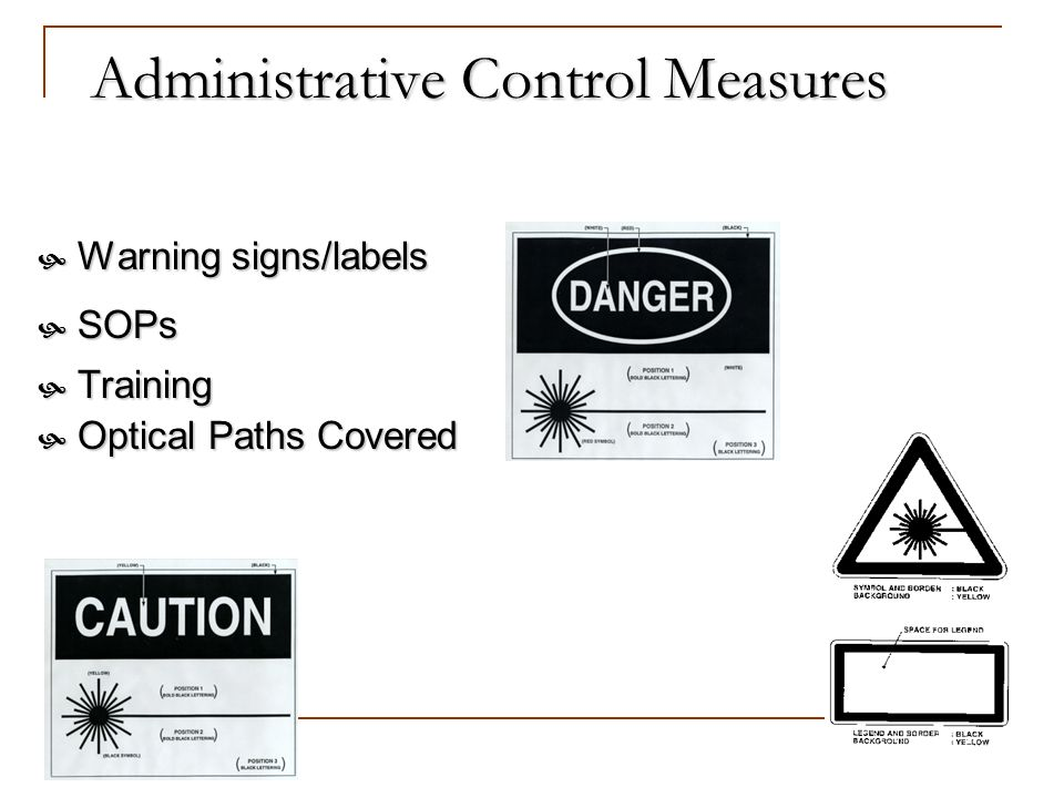 Administrative Control Measures Warning signs/labels Warning signs/labels SOPs SOPs Training Training Optical Paths Covered Optical Paths Covered Clas