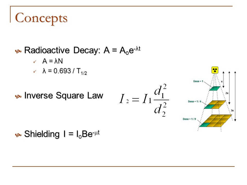 Concepts Radioactive Decay: A = A o e -λt Radioactive Decay: A = A o e -λt A = λN A = λN λ = 0.693 / T 1/2 λ = 0.693 / T 1/2 Inverse Square Law Invers