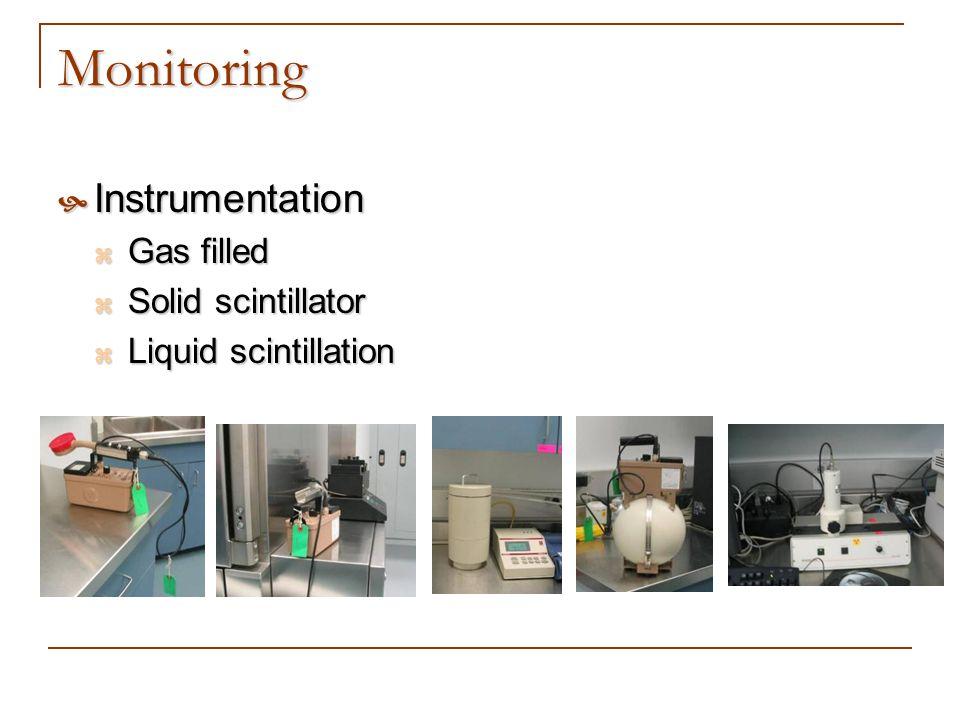 Monitoring Instrumentation Instrumentation Gas filled Gas filled Solid scintillator Solid scintillator Liquid scintillation Liquid scintillation