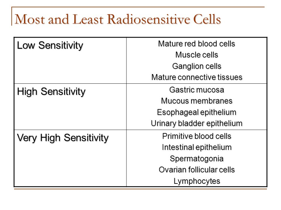 Most and Least Radiosensitive Cells Low Sensitivity Mature red blood cells Muscle cells Ganglion cells Mature connective tissues High Sensitivity Gast