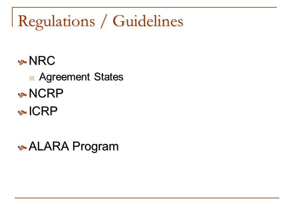 Regulations / Guidelines NRC NRC Agreement States Agreement States NCRP NCRP ICRP ICRP ALARA Program ALARA Program