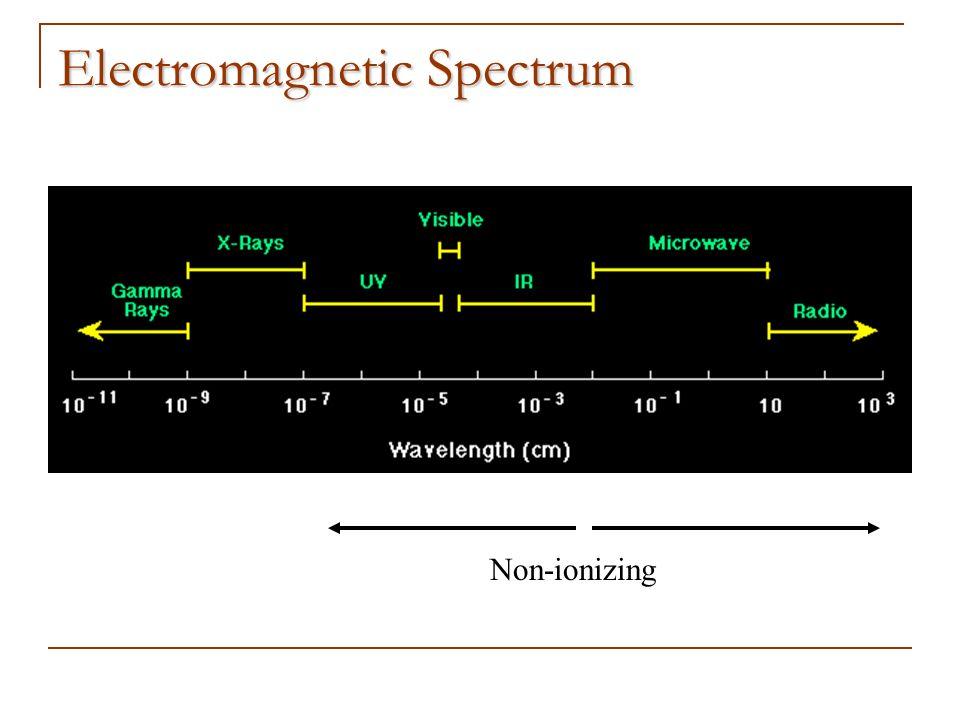 Electromagnetic Spectrum Non-ionizing