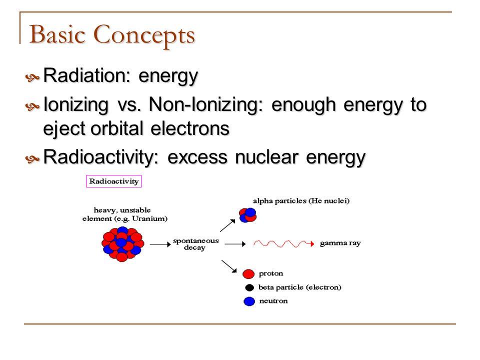 Basic Concepts Radiation: energy Radiation: energy Ionizing vs. Non-Ionizing: enough energy to eject orbital electrons Ionizing vs. Non-Ionizing: enou