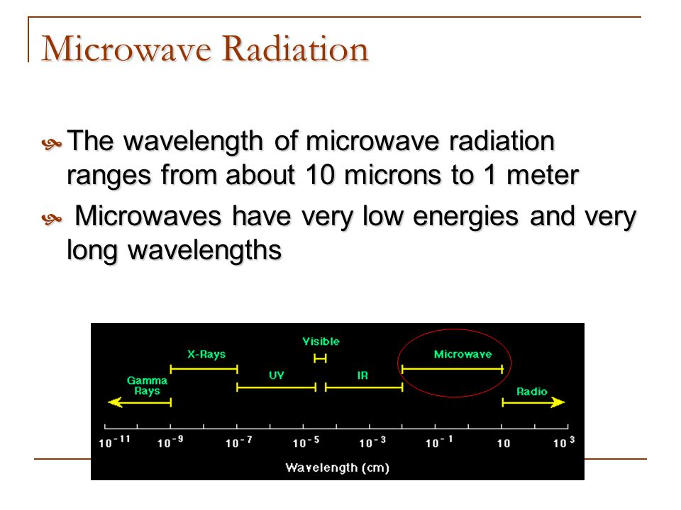 Microwave Radiation The wavelength of microwave radiation ranges from about 10 microns to 1 meter The wavelength of microwave radiation ranges from ab