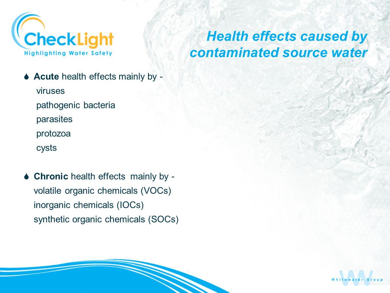 CheckLight Ltd P.O.