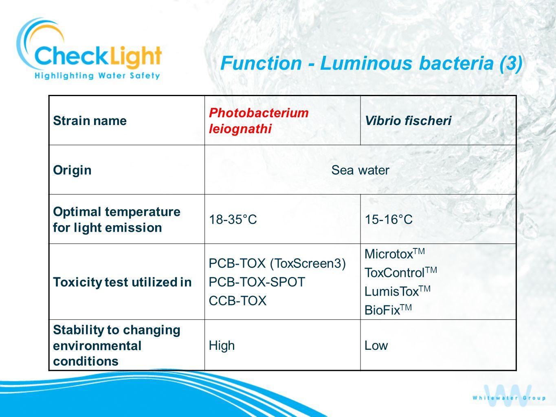 Function - Luminous bacteria (3) Vibrio fischeri Photobacterium leiognathi Strain name Sea waterOrigin 15-16°C18-35°C Optimal temperature for light em