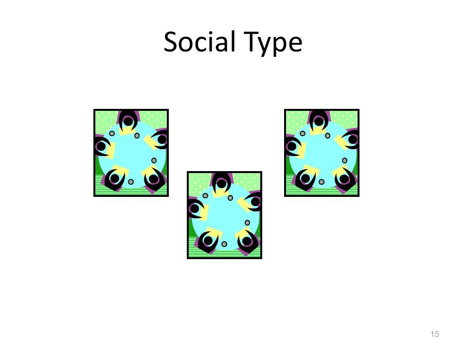 Social Type 15