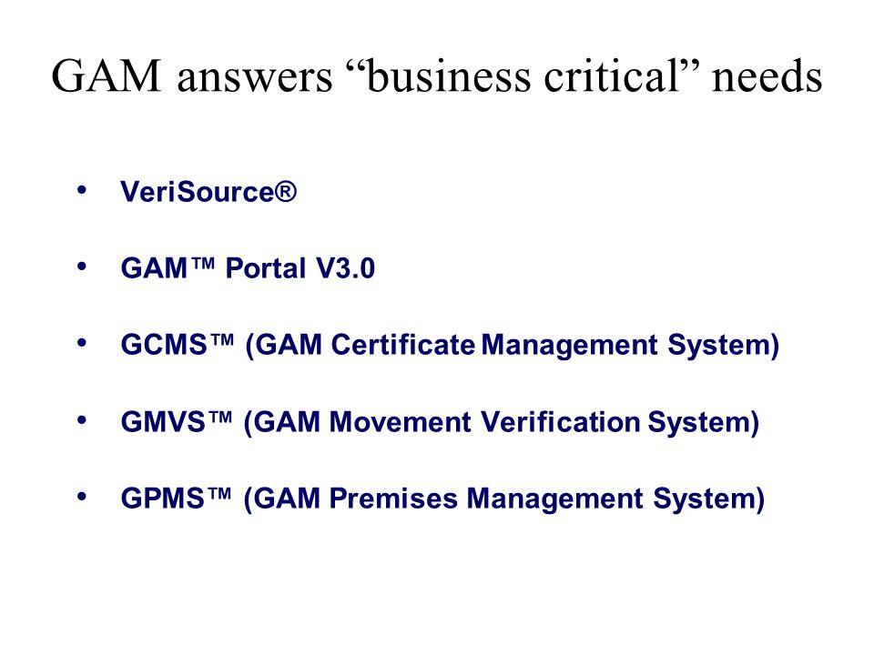 GAM answers business critical needs VeriSource® GAM Portal V3.0 GCMS (GAM Certificate Management System) GMVS (GAM Movement Verification System) GPMS