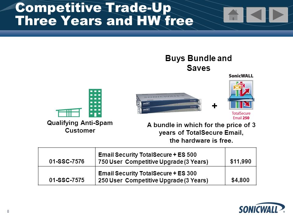 9 Competitive Trade-Up Offer Qualifying Firewall Customer BuysGets 2 year SKU Competitive upgrade customer NSA 50% off list Restrictions Apply – See full details online E-Class NSA 50% off list, or Requires SonicWALL approval and SPR
