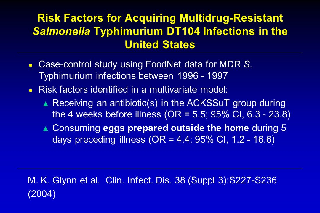 Risk Factors for Acquiring Multidrug-Resistant Salmonella Typhimurium DT104 Infections in the United States Case-control study using FoodNet data for MDR S.