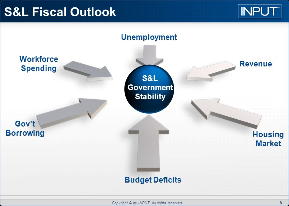 Copyright © by INPUT. All rights reserved. S&L Fiscal Outlook 8 S&L Government Stability