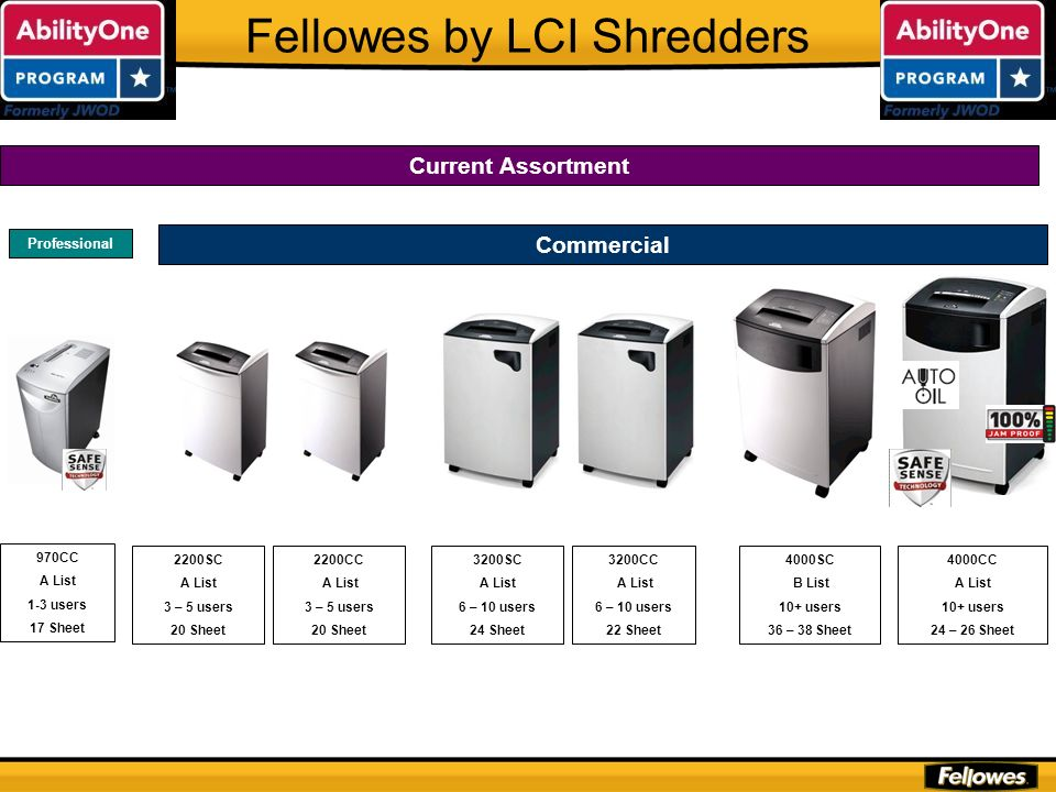 Fellowes by LCI Shredders Professional Commercial Current Assortment 970CC A List 1-3 users 17 Sheet 3200CC A List 6 – 10 users 22 Sheet 4000SC B List