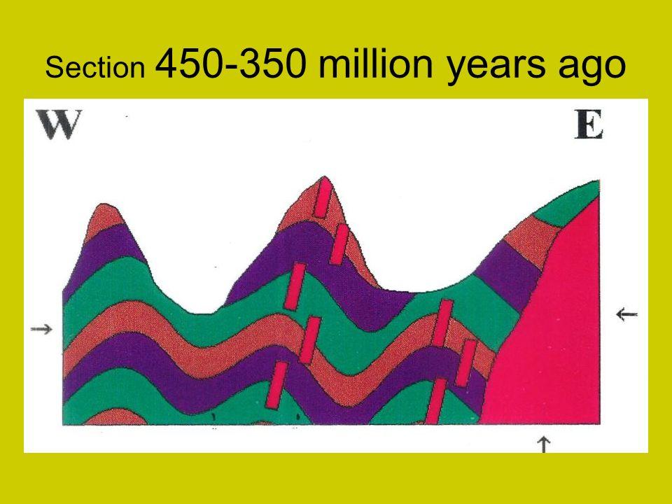 Section 350 – 65 million years ago Erosion