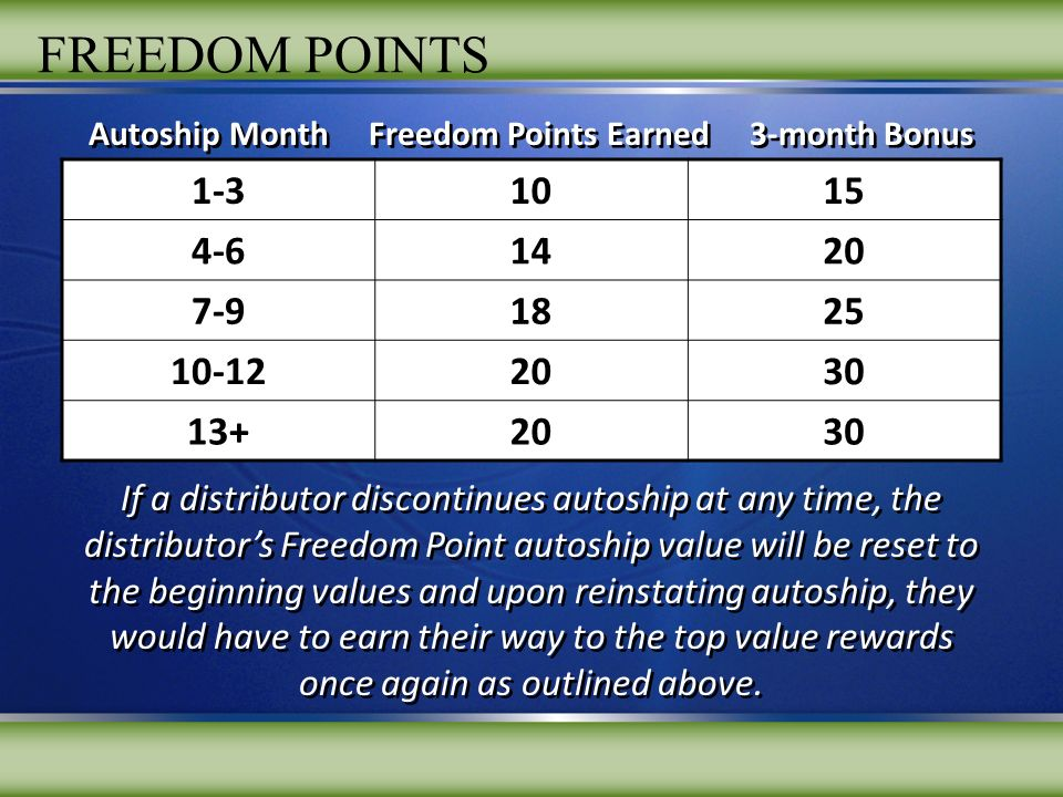 FREEDOM POINTS PREFERRED CUSTOMERS: A preferred customer is one who maintains a monthly order, automatically shipped by FFi.