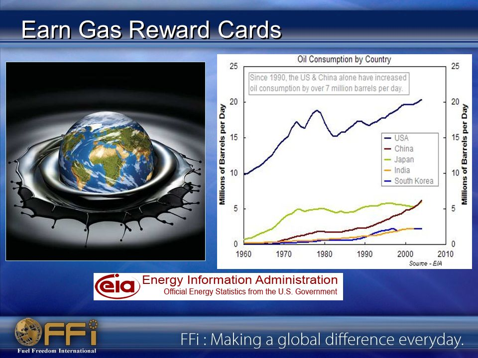 Every time one of our exciting Gas Reward Card (GRC) product packages is purchased/sold in the United States or Canada, Gas Reward Cards are generated based on those sales for the Enroller of the person who purchased/sold the product and, in most cases, for the Upline as well.