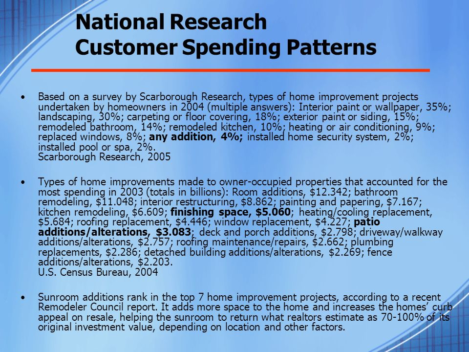 Business Trends According to research by the National Association of Home Builders, Americans spent an estimated $210 billion on home remodeling projects in 2005, 5.8% higher than the previous year.