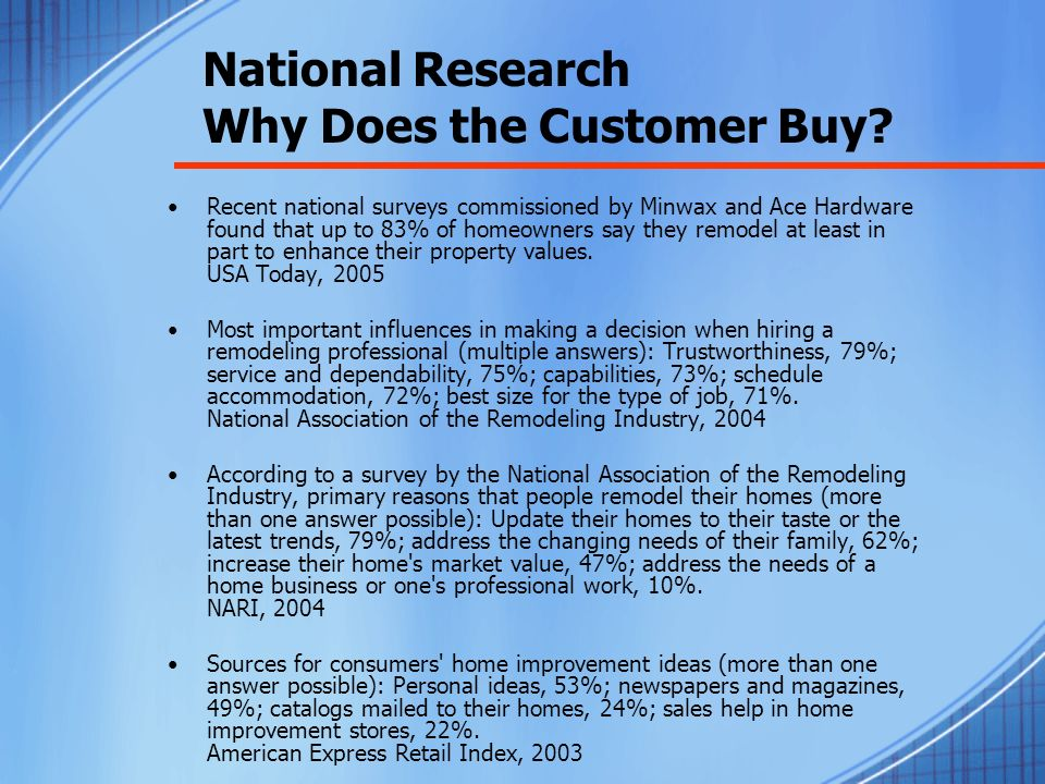 Phoenix Market Research Income of T-2 Customer
