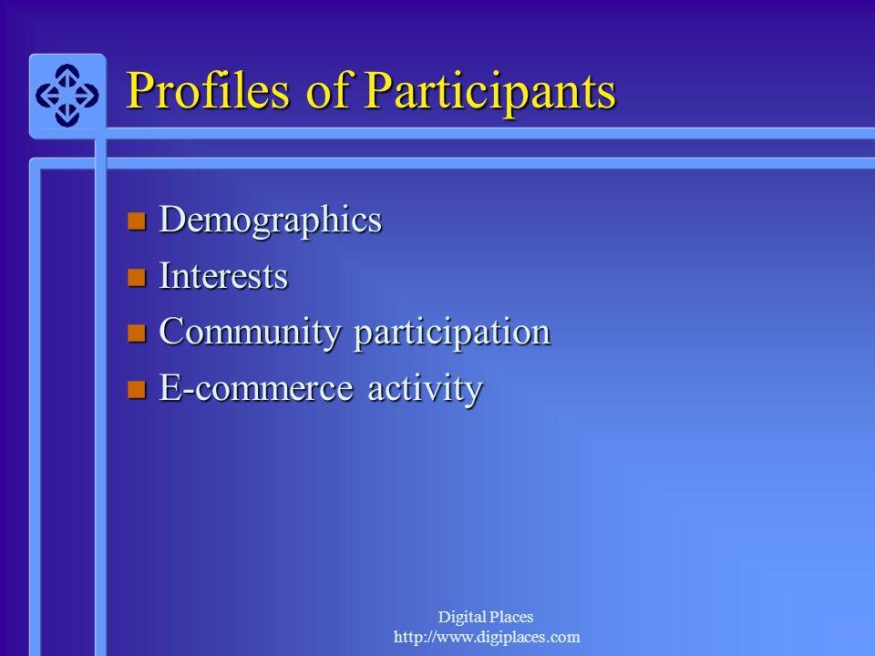 Digital Places http://www.digiplaces.com Profiles of Participants Demographics Demographics Interests Interests Community participation Community part