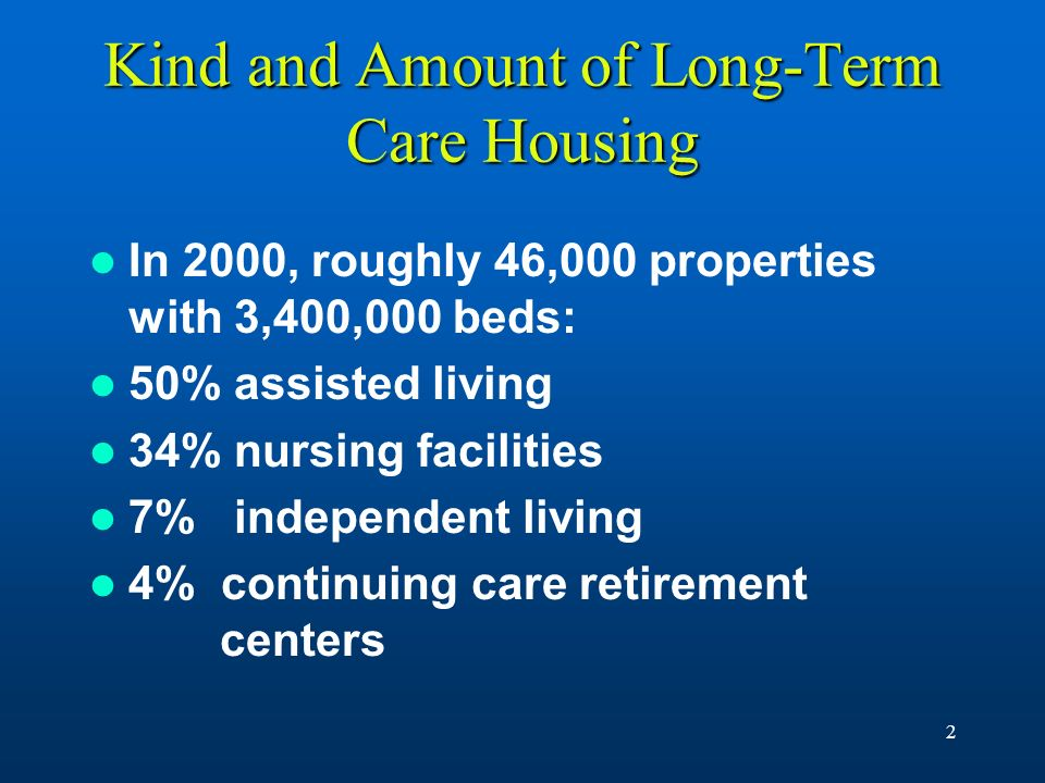 2 Kind and Amount of Long-Term Care Housing In 2000, roughly 46,000 properties with 3,400,000 beds: 50% assisted living 34% nursing facilities 7% inde