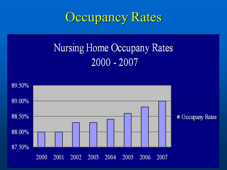 5 Occupancy Rates