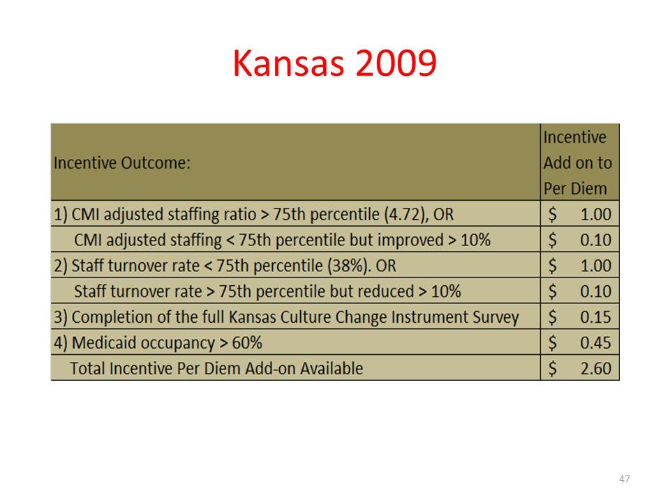 Kansas 2009 47
