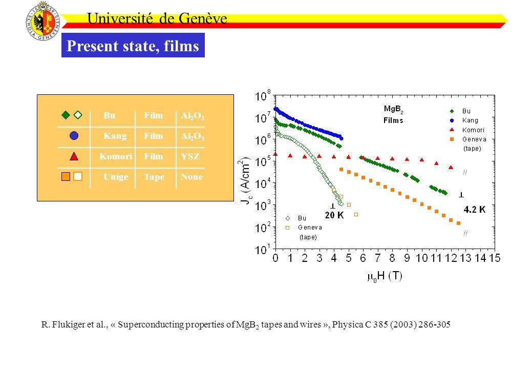 Université de Genève Present state, films Bu Kang Komori Unige Film YSZ Tape Film Al 2 O 3 None Al 2 O 3 R. Flukiger et al., « Superconducting propert