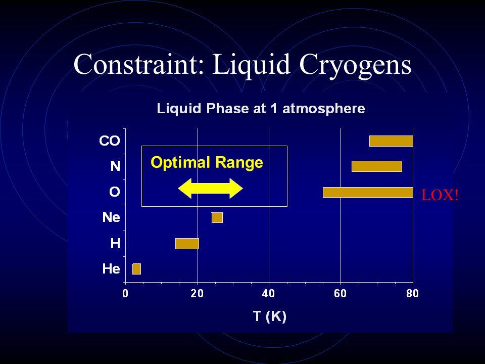 Constraint: Liquid Cryogens Optimal Range LOX!