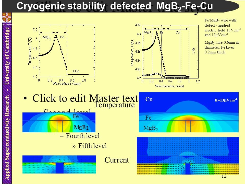 12 Applied Superconductivity Research - University of Cambridge Click to edit Master title style Click to edit Master text styles –Second level Third