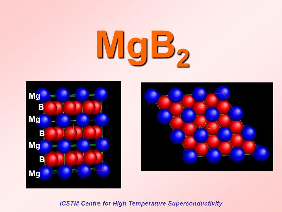 MgB 2 Mg B B B