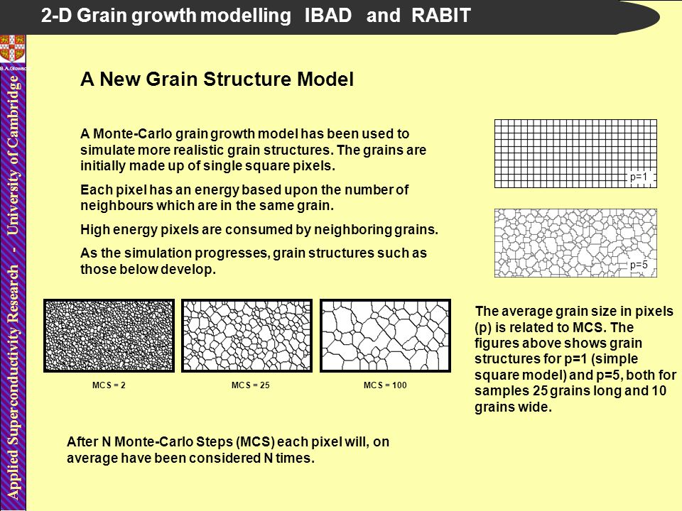 Applied Superconductivity Research - University of Cambridge B.A.Glowacki p=5 p=1 A New Grain Structure Model MCS = 2MCS = 25MCS = 100 A Monte-Carlo grain growth model has been used to simulate more realistic grain structures.