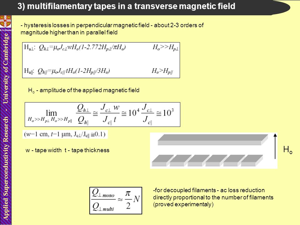 Applied Superconductivity Research - University of Cambridge B.A.Glowacki 3) multifilamentary tapes in a transverse magnetic field - hysteresis losses