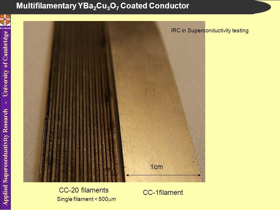 Applied Superconductivity Research - University of Cambridge B.A.Glowacki Multifilamentary YBa 2 Cu 3 O 7 Coated Conductor CC-20 filaments CC-1filament 1cm Single filament < 500 m IRC in Superconductivity testing