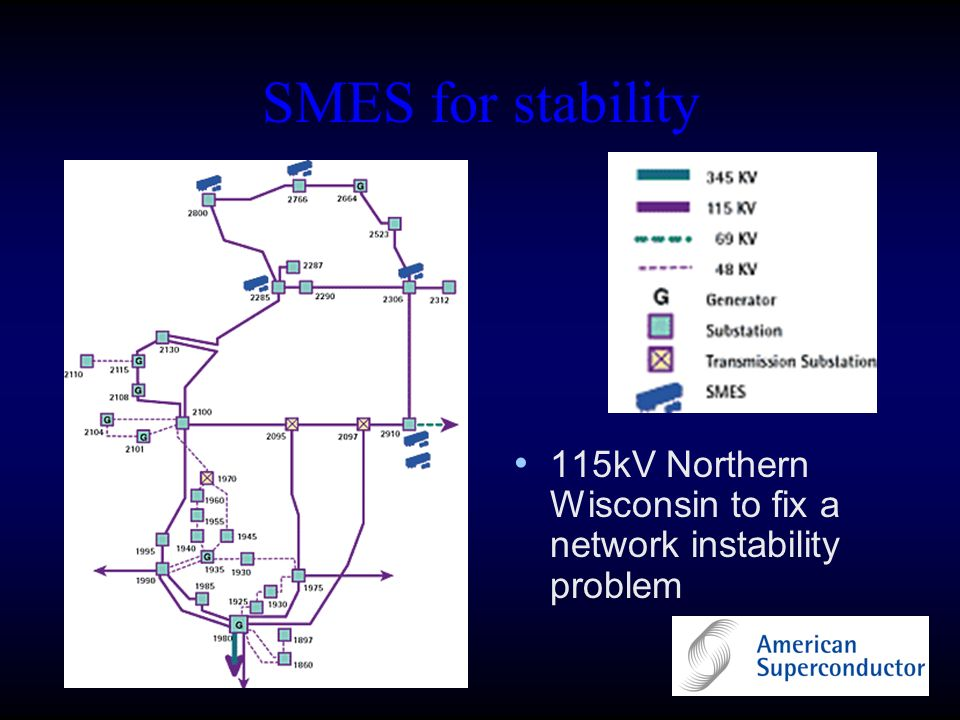 SMES for stability 115kV Northern Wisconsin to fix a network instability problem
